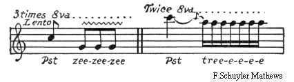 Sheet music of the boreal chickadee song.