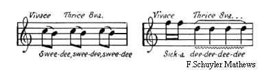 Carolina chickadee song score