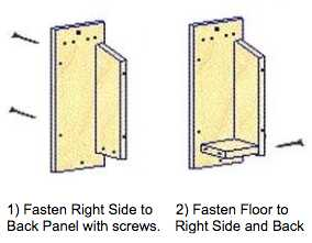 Nest box assembly: fasten panels and floor with screws.