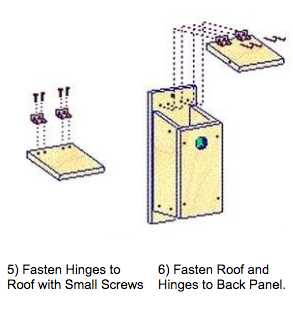 Fasten hinges to roof and back panel with screws.